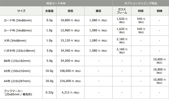 純金カード参考価格表