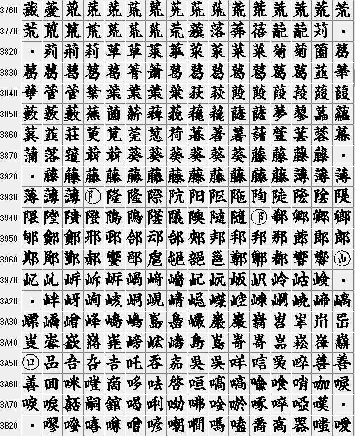 NSK白洲賞状書体外字見本の一部です-その2